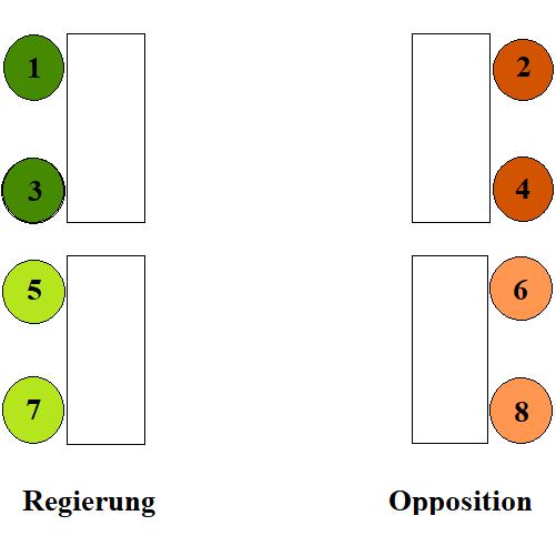 BPS Schema